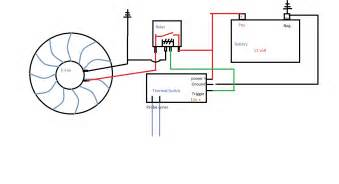 car radiator fan wiring diagram get free image about wiring diagram