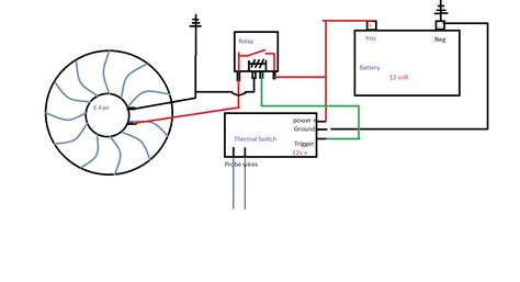 12 volt electric fan switch 12 volt relay wiring diagram fan 40 wiring