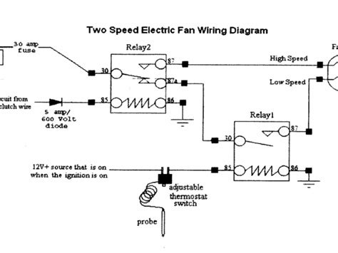 ritetemp thermostat wiring diagram wiring diagram