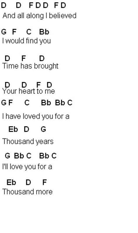 Thousand Years Piano Chords Letters