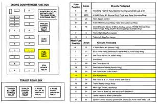 technical car experts answers everything you need ford fuel fuse layout diagram