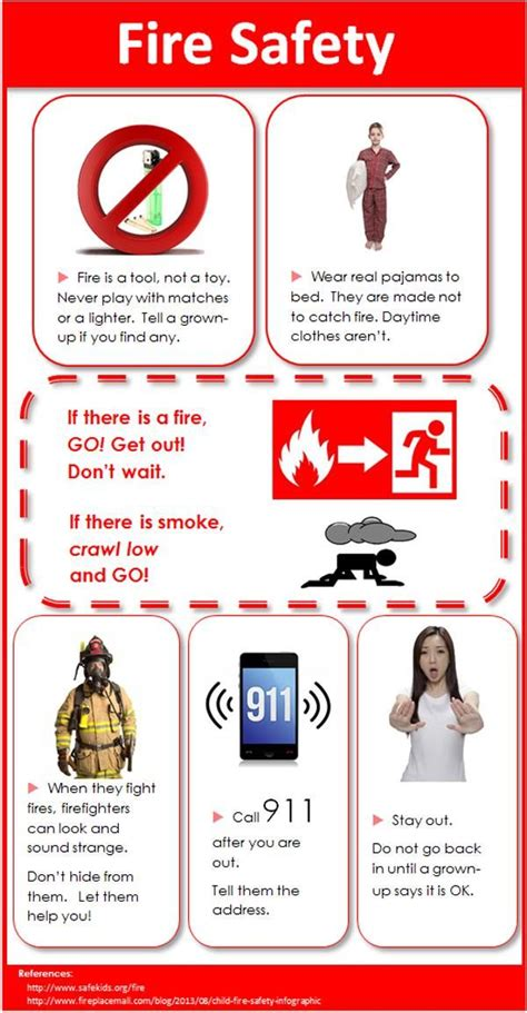 setting drills you can do home 19 best images about home fire drill on pinterest kid