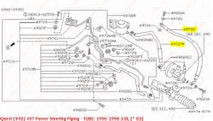 04 nissan quest steering diagram power steering gearbox diagram elsavadorla