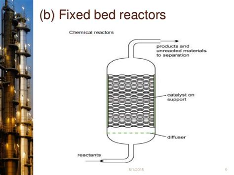 fixed bed reactor chemial reactor by manish