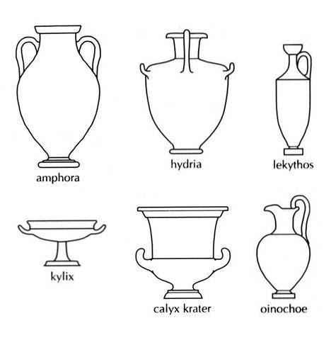 Ancient Vase Shapes by 5 Ancient Greece Archaic 1000 480 Bc