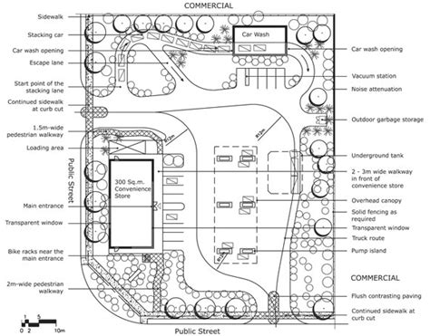 design guidelines ottawa urban design guidelines for gas stations city of ottawa