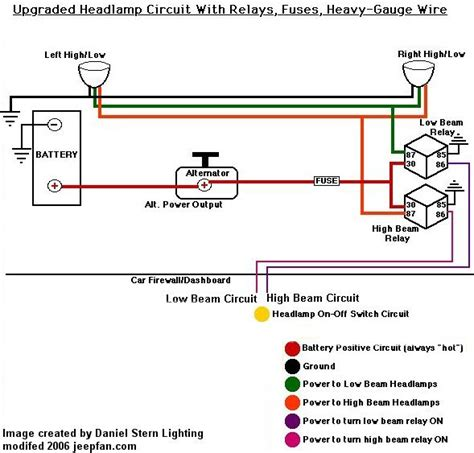 93 jeep headlight wiring diagram