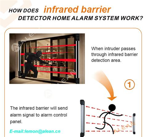 how does a home security system work 28 images home