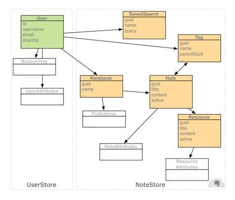 visio hierarchy diagram visio hierarchy diagram visio 2013 org chart elsavadorla