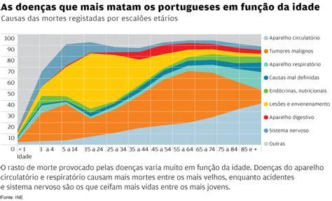 times brasileiros que mais gastaram em 2016 clubes que mais devem no brasil em 2016 time que mais deve