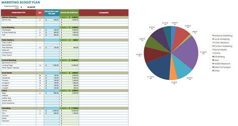 marketing budget template free 12 free marketing budget templates