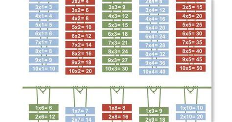 einmaleins tabelle arbeitsblatt vorschule 187 einmaleins tabelle zum ausdrucken
