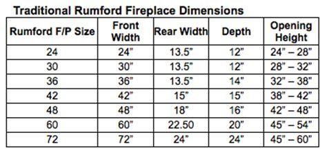 rumford rasmussen gas logs