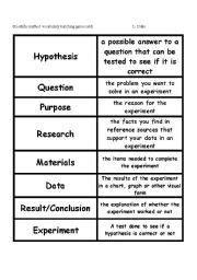 3rd Grade Scientific Method Worksheet by Best 25 Scientific Method Worksheet Ideas On