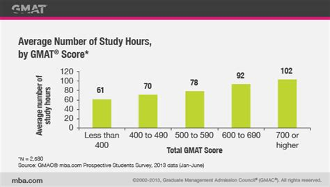 The Average Credit Hour Cost For An Mba by Qs World Mba Tour Gmat Presentation Tpu Gmat Tutoring
