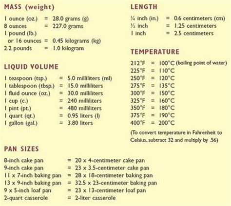 bruin change table conversion chart for recipes written in the metric system