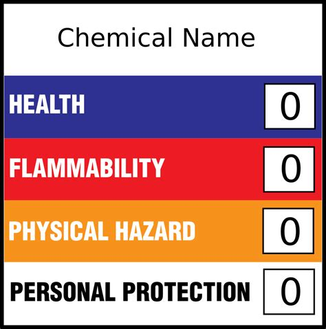 Printable Hazard Label | file hmis color bar svg wikipedia