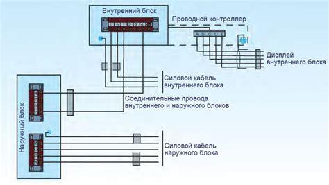 Кондиционеры lg принципиальные схемы