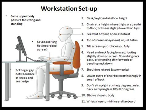 Ergonomic Office Desk Setup Office Furniture Health And Safety Requirements Home Office Furniture