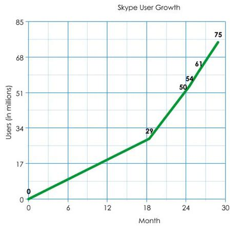 puppy growth chart by breed growth chart for goldendoodles breeds picture