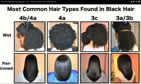 Hair Types Chart Hair by 24ef2f784cd7f8f5e3ab6056f0bf49ff Jpg