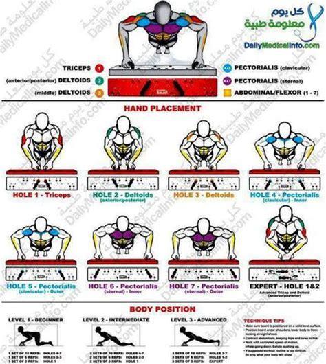 Bench Press Wide Or Narrow Grip Mache Ich Genug Liegest 252 Tzen Sport Fitness