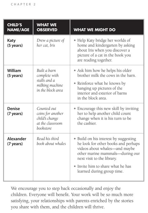 teaching strategies llc the power of observation