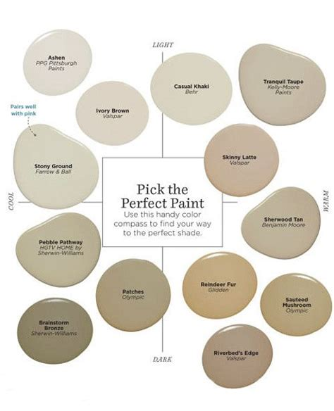 počet n 225 padů na t 233 ma neutral paint colors na pinterestu