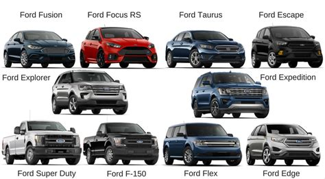 Ford Car Models by Which 2018 Ford Vehicles Are Offered With Awd Sandersford