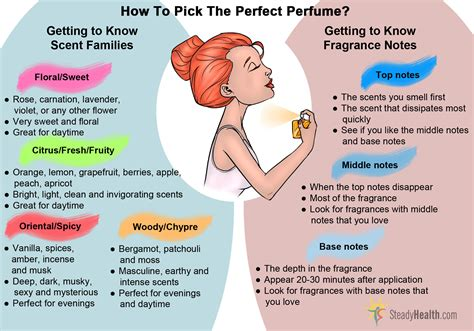 how to the heaven scent how to choose the right perfume care articles well being