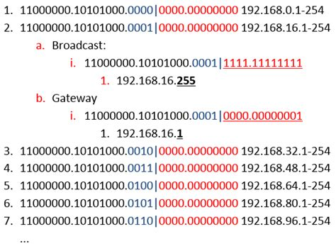 ip subnetting tutorial video tutorial working with subnets j 252 rgen s blog