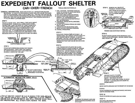 bomb shelter plans expedient fallout shelter infographics how tos cars other and your