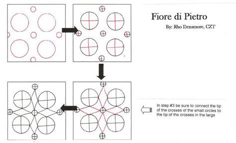 life as a casual teacher zentangles 283 best zentangle circles spirals dots perfs images