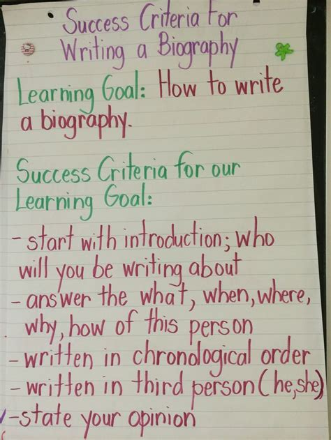 biography unit ideas best 25 writing a biography ideas on pinterest poetry