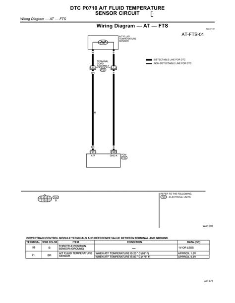 qg18de engine diagram engine parts diagram elsavadorla