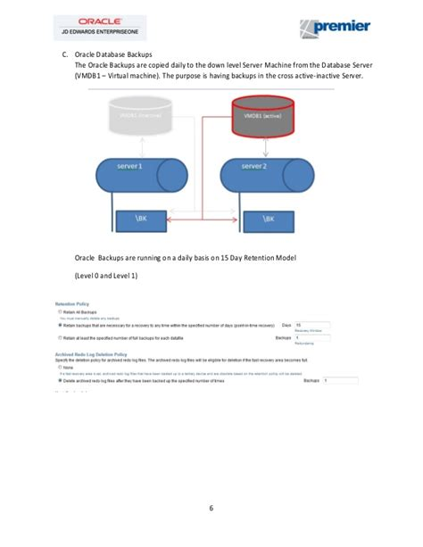 Disaster Recovery Plan Using Oracle Virtual Machines Ovm 3 1 1 And Jd Active Directory Disaster Recovery Plan Template