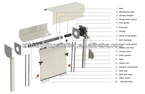 Electric Roller Shutter Motor With Certificate Of Battery by Aluminum Roller Shutter Window Electric Rolling Shutters