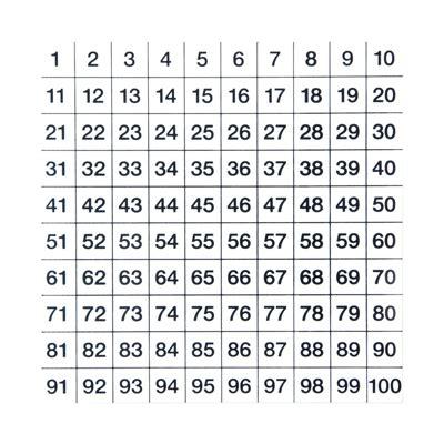 tavola dei numeri primi fino a 100 tavola cento montessori vivo montessori