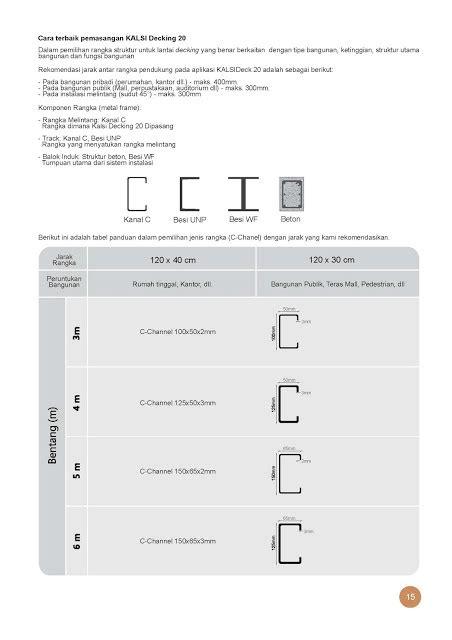 Cara Pemasangan Kalsiplank - Listplank, Dinding dan lantai