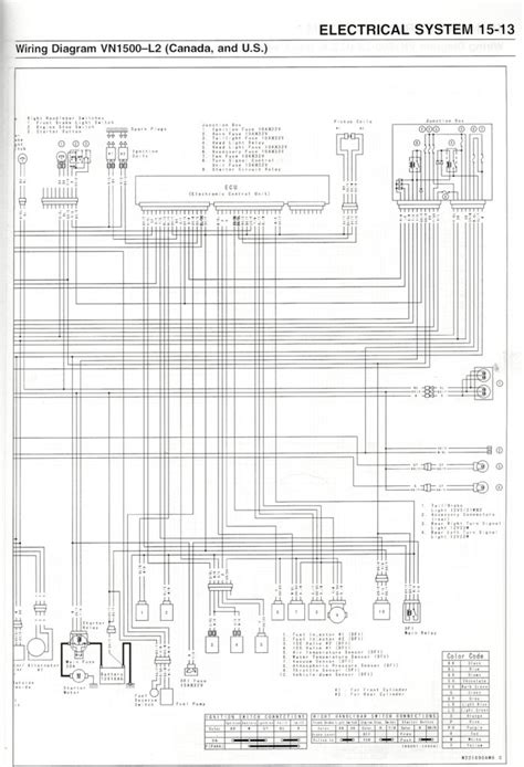 wiring diagram for 1999 kawasaki 1500 vulcan nomad 1999