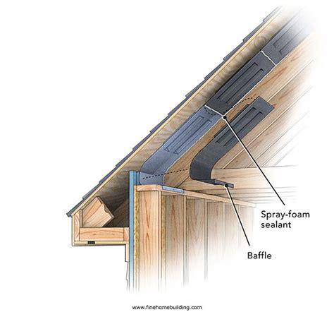 Home Improvement Kitchen Ideas by Unique Attic Baffle 6 Soffit Insulation Baffles