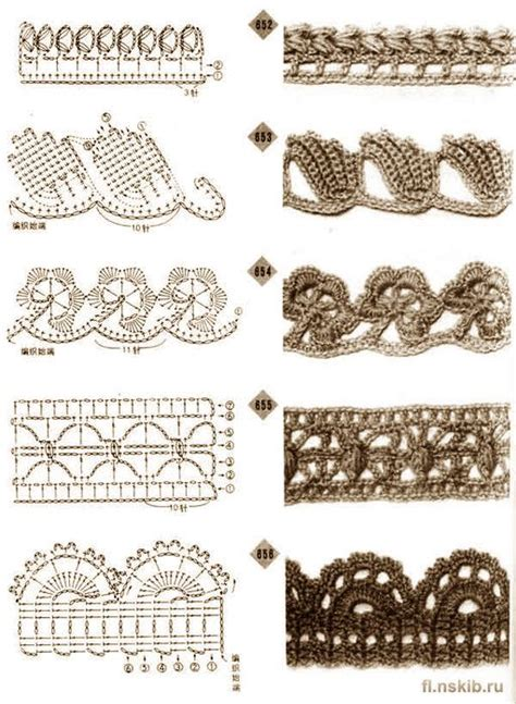 1000 ideas about crochet edgings on pinterest crochet borders crocheting and crocheted lace