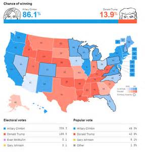 2016 Presidential Election Predictions Map by 2016 Electoral Map Predictions Autos Post