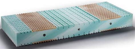 materasso waterlily opinioni foto materasso ortopedico in lattice naturale o memory