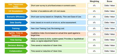value matrix template project prioritization matrix template conceptdraw sles