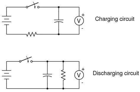 charging and discharging of capacitor experiment viva capacitor charging and discharging theory 28 images capacitor discharge direction 28 images