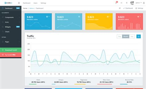 bootstrap templates for reports download free bootstrap 4 admin template for amazing websites