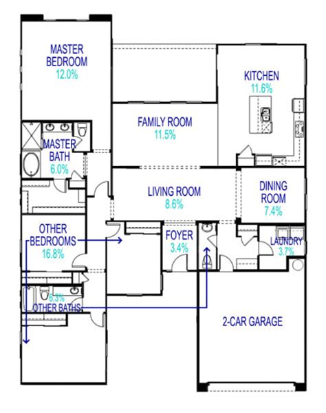 typical bedroom size typical master bedroom size bedroom at real estate