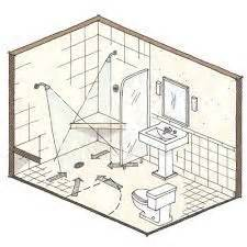 5x8 Bathroom Remodel Ideas Pin By Heather Hamstra On Small Bath Ideas Pinterest