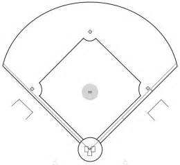 blank baseball diamond diagram clipart best